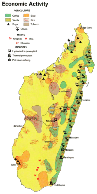 Madagascar-Economie