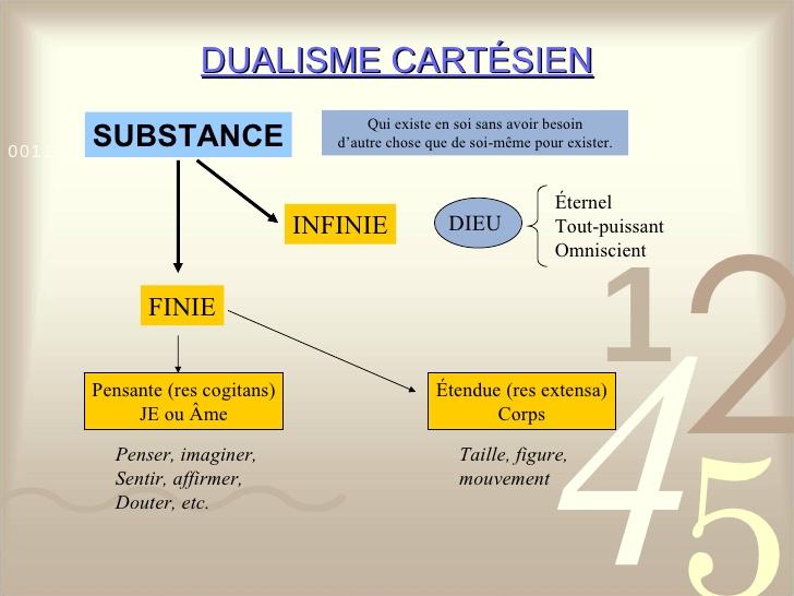 Descartes-2-16-728