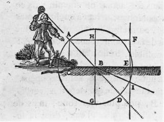 1312542-René_Descartes_Discours_de_la_méthode (1)