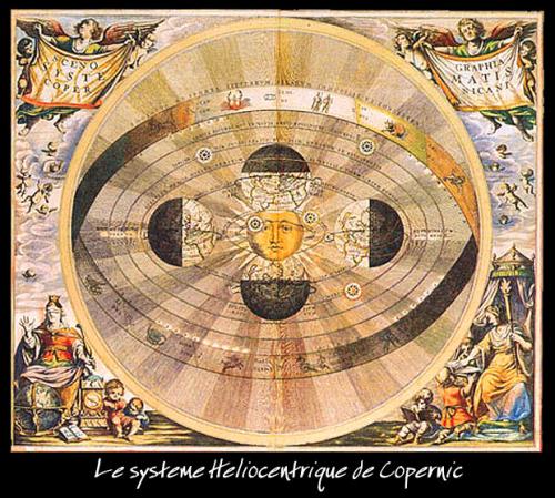 Systeme heliocentrique